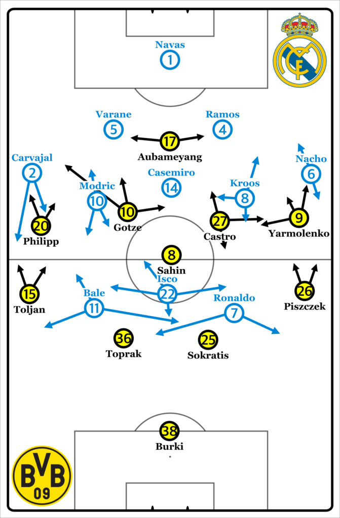 Both systems in the beginning phase of the game.