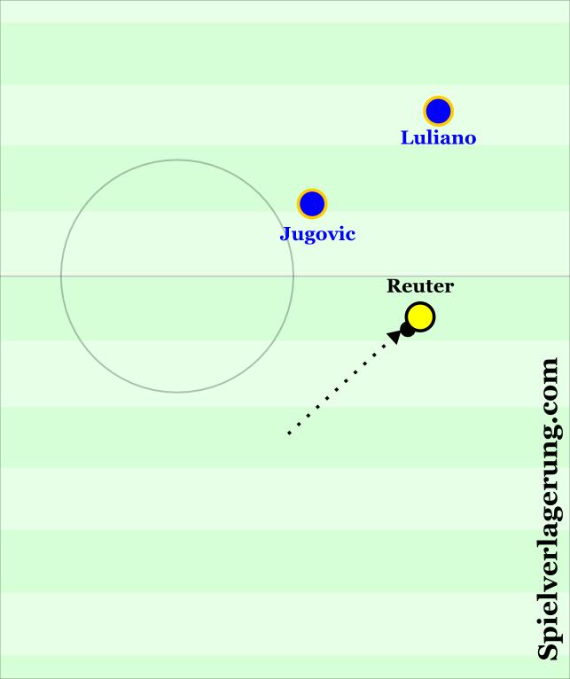 Left side dynamics 1