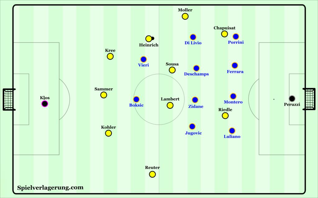Zidane in 4-4-2