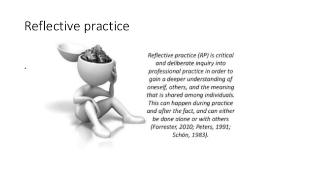 the importance of reflective practice to improve performance